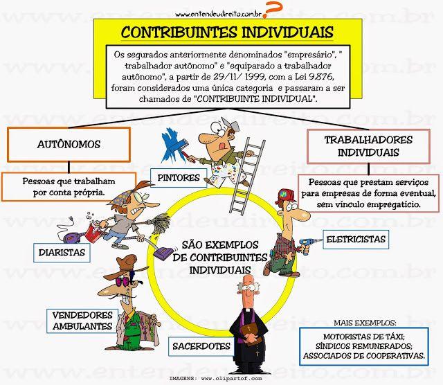 ENTENDEU DIREITO OU QUER QUE DESENHE ???: CONTRIBUINTES INDIVIDUAIS
