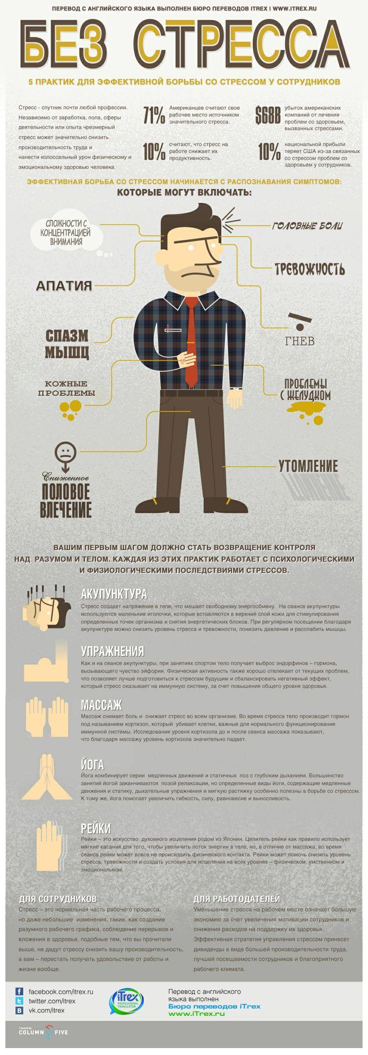 5 практик для эффективной борьбы со стрессом у сотрудников. Помогите себе и своему бизнесу, ведь известно, что счастливый работник приносит гораздо больше пользы.#инфографика