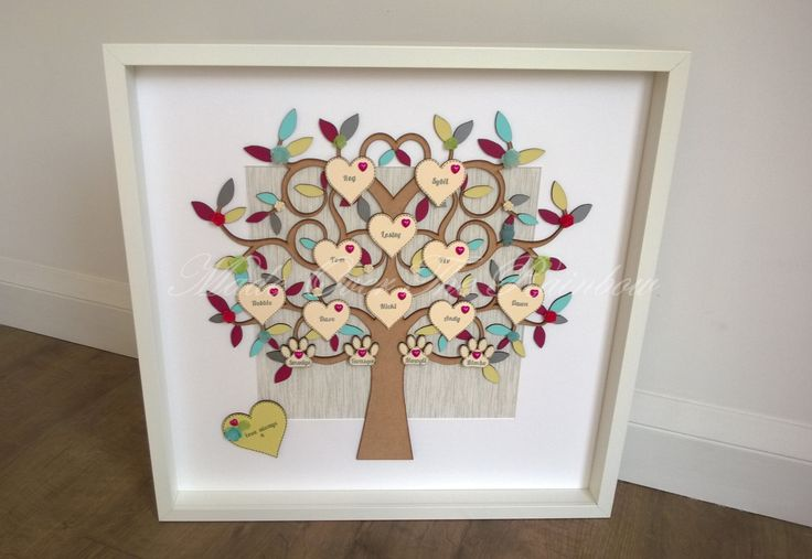1000 Ideas About Family Tree Frame On Pinterest Family