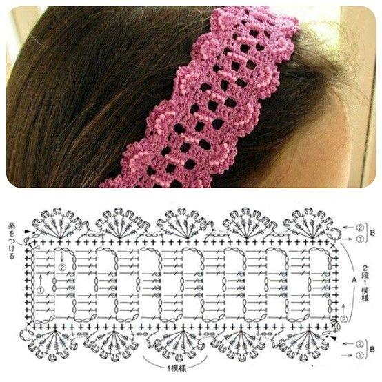Crochet headband diagram Bndanh crochet pattern