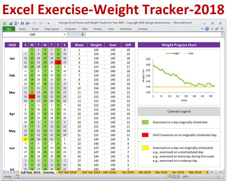 weight loss spreadsheet