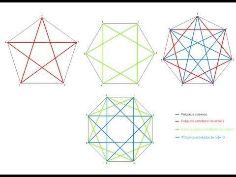 ▶ Polígonos estrellados - YouTube