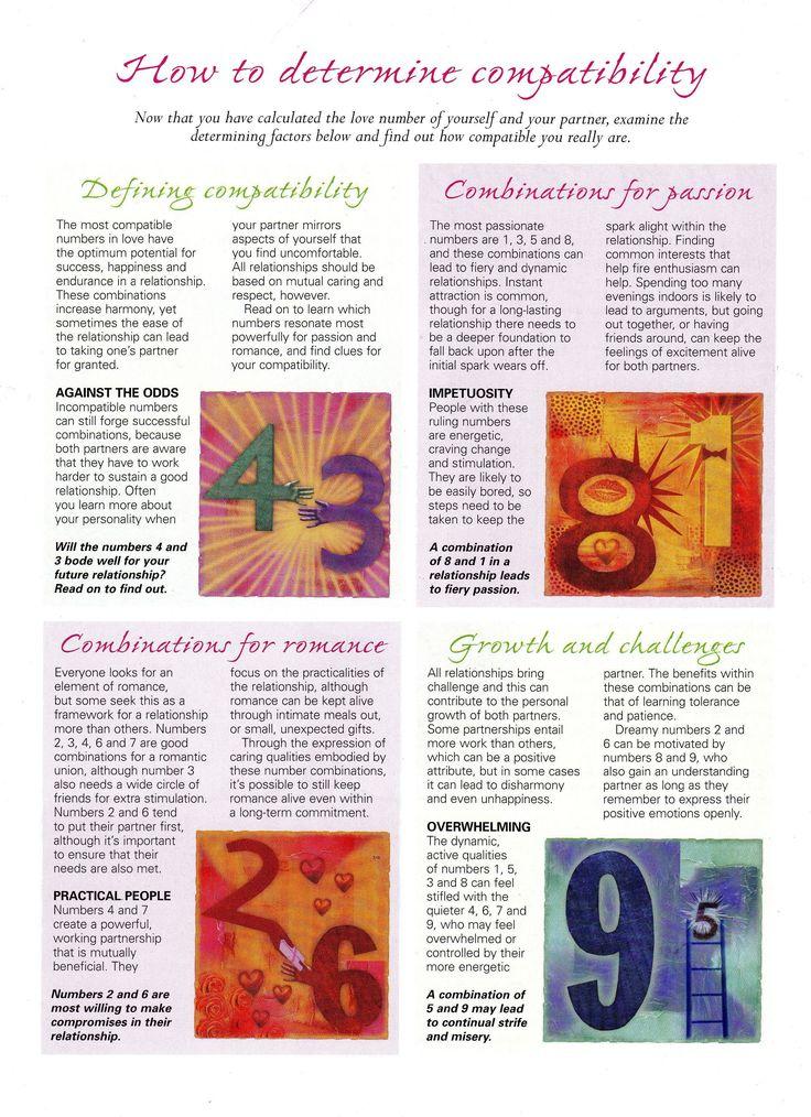 Best  Numerology Chart Ideas On   Numerology