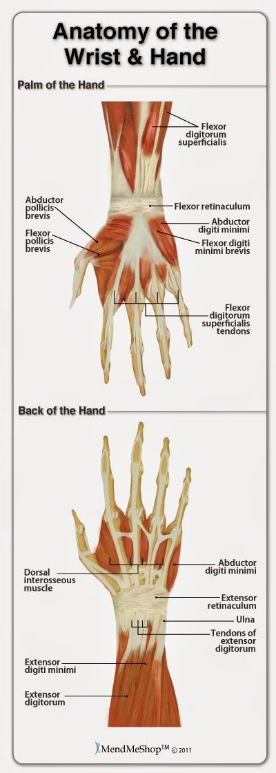 how to get better a strained hand