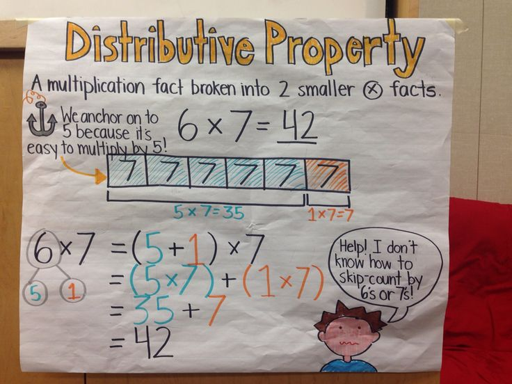 Distributive property anchor chart for third grade math, common core, Eureka math
