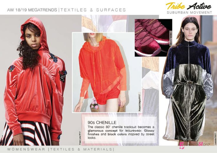 Discover the new Fall Winter 2018-19 Materials and Textiles trends Directions by 5forecaStore fashion trends forecasting.