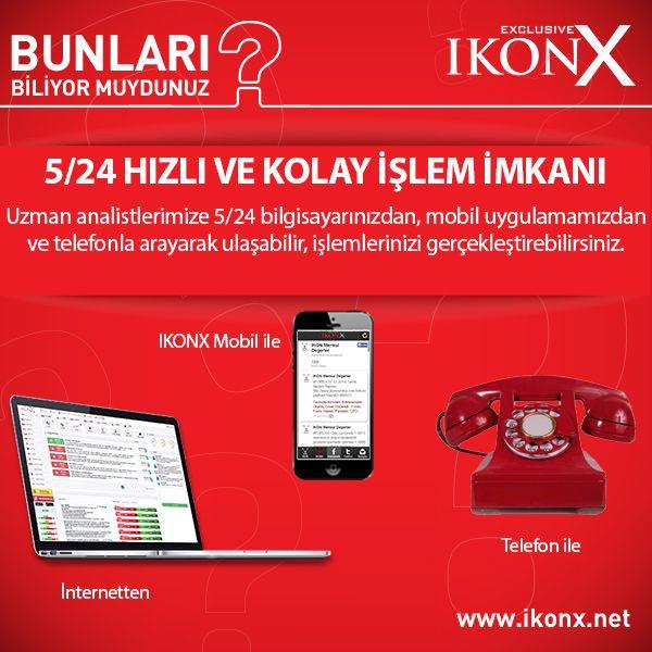 IKONX  www.ikonx.net #forex #fx