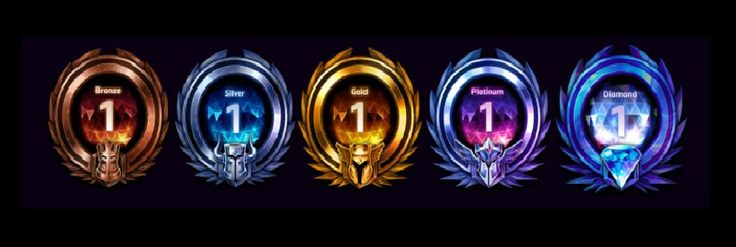 heroes of the storm leagues - Google Search
