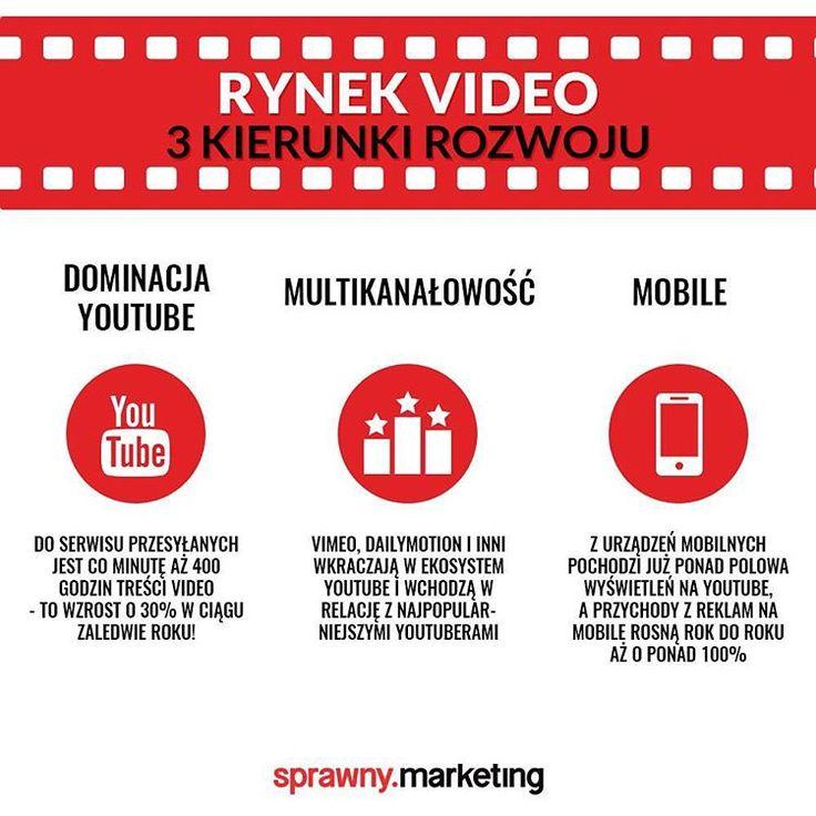 W jakim kierunku pójdzie #videomarketing? Eksperci z branży dzielą się z nami spostrzeżeniami prosto z konferencji #vidcon http://bit.ly/rozwoj-YT