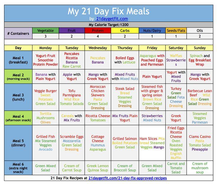 meals week calendar