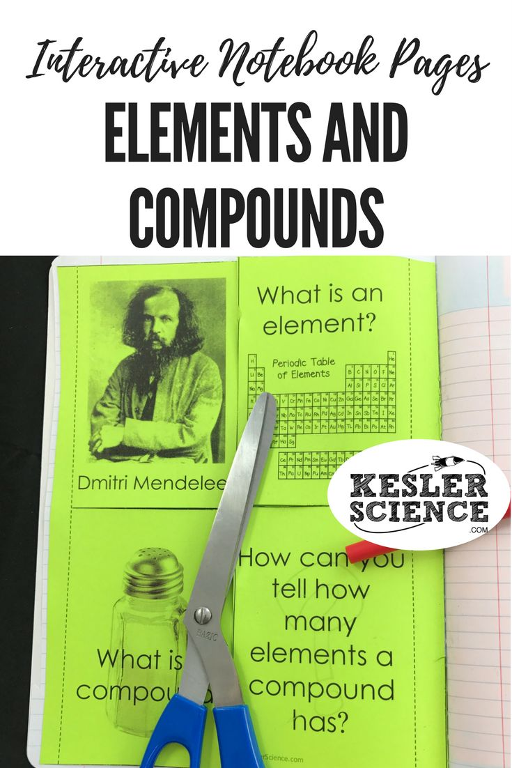 Identify the importance of key scientists and define elements and compounds in this foldable. Perfect for taking notes during a chemistry lesson or introductory class. Turn science notebooks into a fun, interactive, hands-on learning experience for your middle school or high school students! Grades 5th 6th 7th 8th 9th 10th