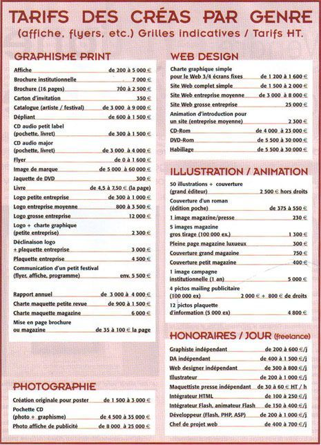 tarifs graphisme design Les rémunérations des graphistes et créatifs en 2008: