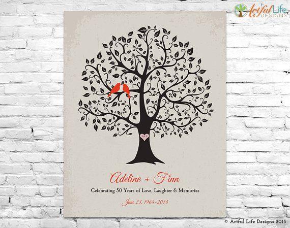 10th Year Wedding Anniversary Gift Ideas: 1000+ Ideas About 10th Wedding Anniversary On Pinterest