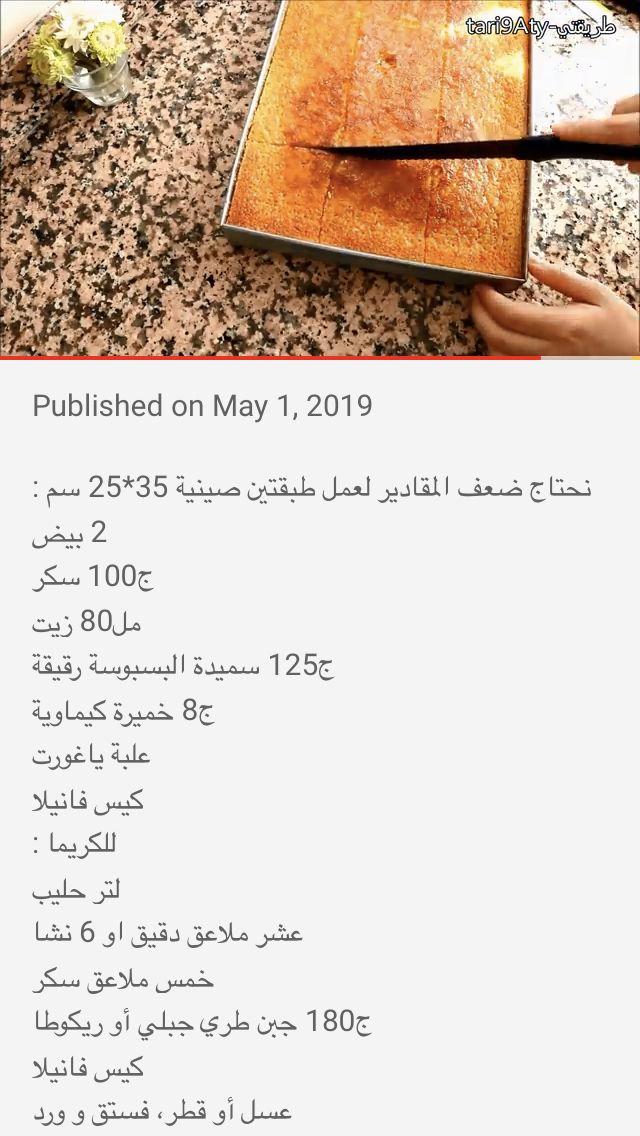 Pin By Rabeaa Khaled On Sweat The 100 Publishing Sweat