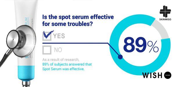 Acne Spot Treatment Serum - Korean Skincare Brand