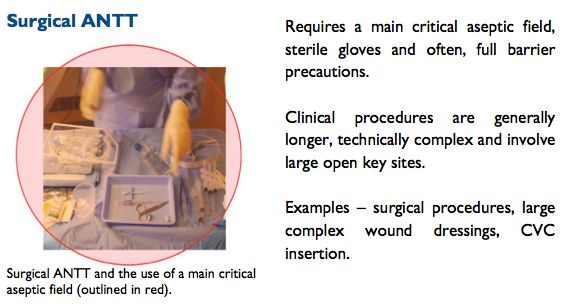 surgical antt