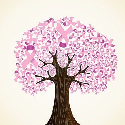 Breast Cancer Awareness Month. This site provides a space to share and learn more about this cancer and more.