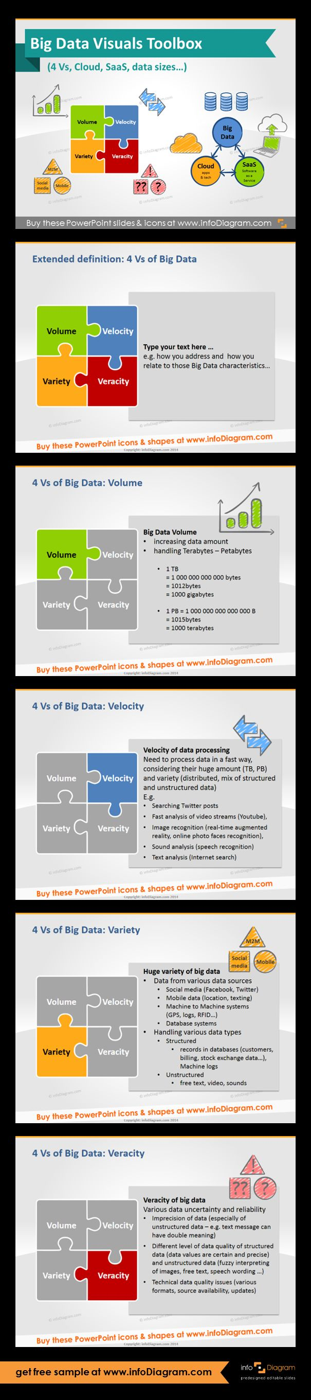 Big Data visuals toolbox for ppt - diagrams and icons. Fully editable in PowerPoint set of vector shapes fully editable by using built-in PowerPoint tools. Extended 4Vs of Big Data: Volume, Velocity, Variety, Veracity. Extended definition in the puzzle form.