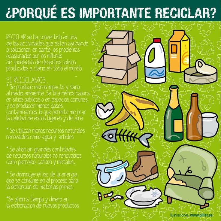 Reciclar www.pillet.es