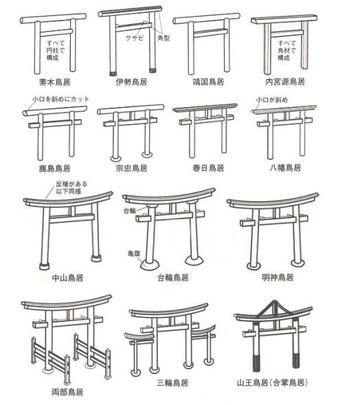 日本文化に関する、知っとくと良さげな豆知識の資料まとめ – Japaaan 日本の文化と今をつなぐ