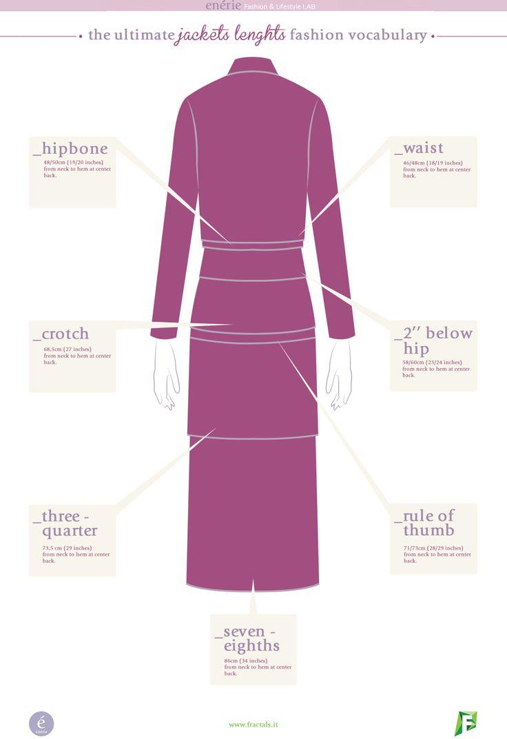 dress style vocabulary 7b