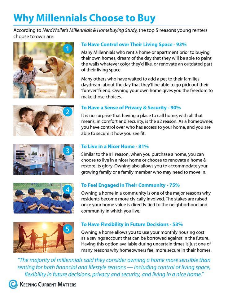 At The Top Reason Millennials Choose To Buy Is To Have Control Over Their Living Space Why Millennials Choose To Buy Infographic