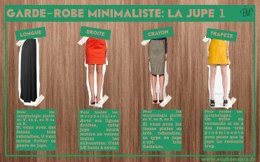 Garde-robe minimaliste - la jupe 1