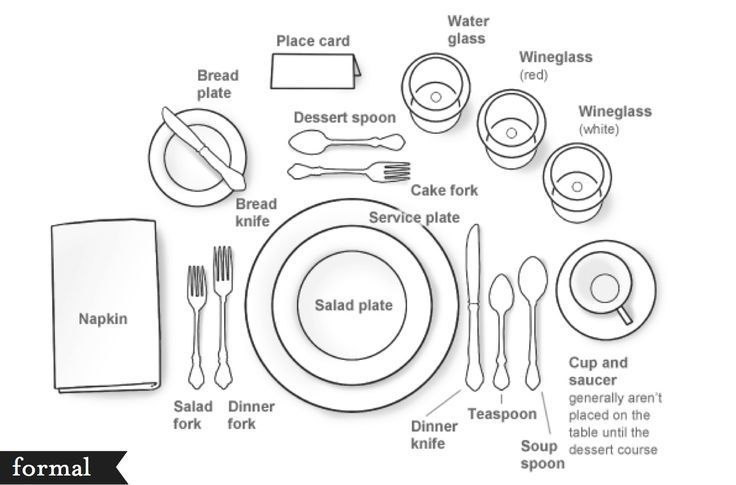 Thanksgiving Table Setting or formal.