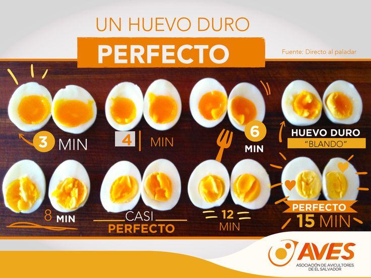 103 best images about huevo on pinterest huevos - Tiempo de coccion de la patata ...