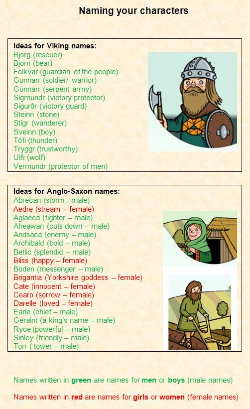 Vikings and Anglo-Saxon names - Concise lists of Viking and Anglo-Saxon names, ideal for stories and writing activities.