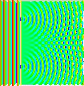 Interacting waves create predictable interference patterns.