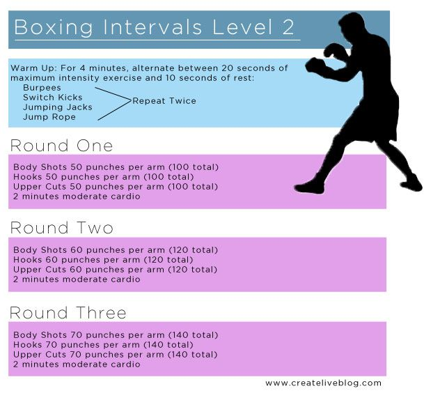 Printable Cardio Workouts: 38 Best Images About Boxing Workouts On Pinterest