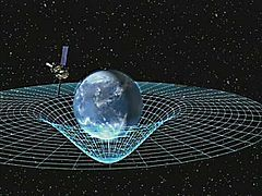 Minkowski space is closely associated with Einstein's theory of special relativity, and is the most common mathematical structure on which special relativity is formulated.
