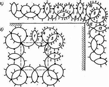 Les échantillons ont fait deux navettes. Dentelle en rotation par un angle et coin carré motif | page pour l'aiguille