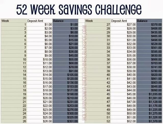 My 2014 goals including an easy savings plan