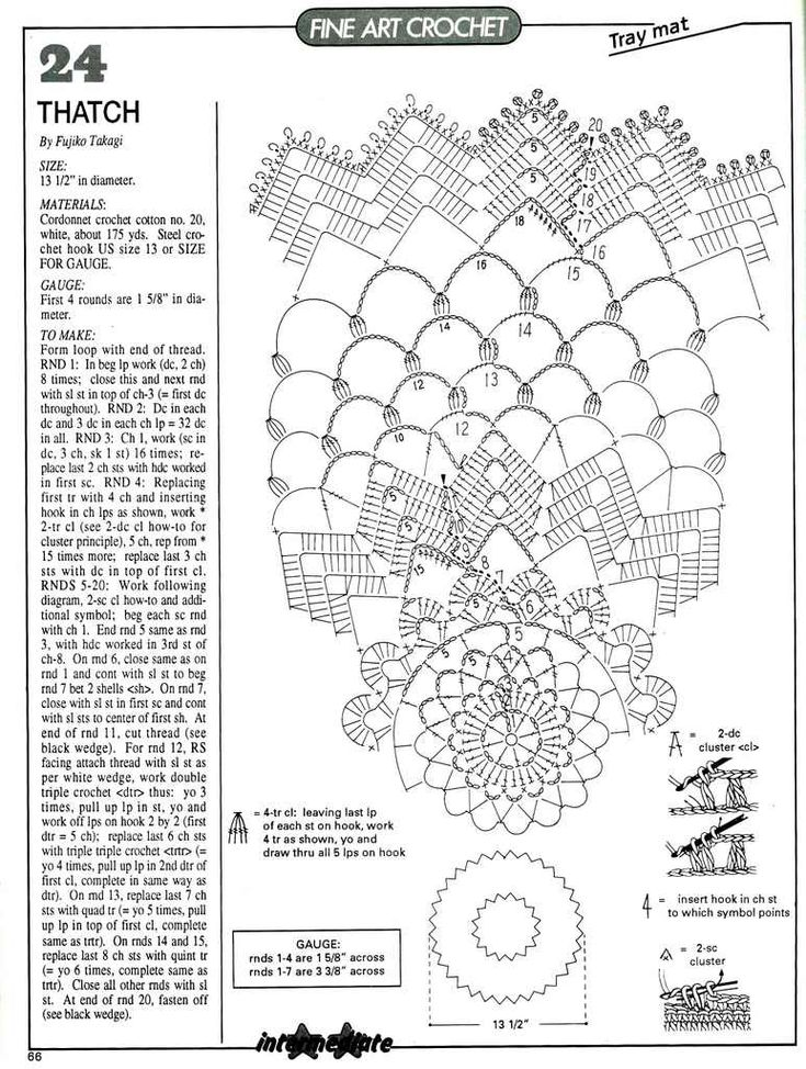 1000  images about filet crochet  charts  diagrams on pinterest