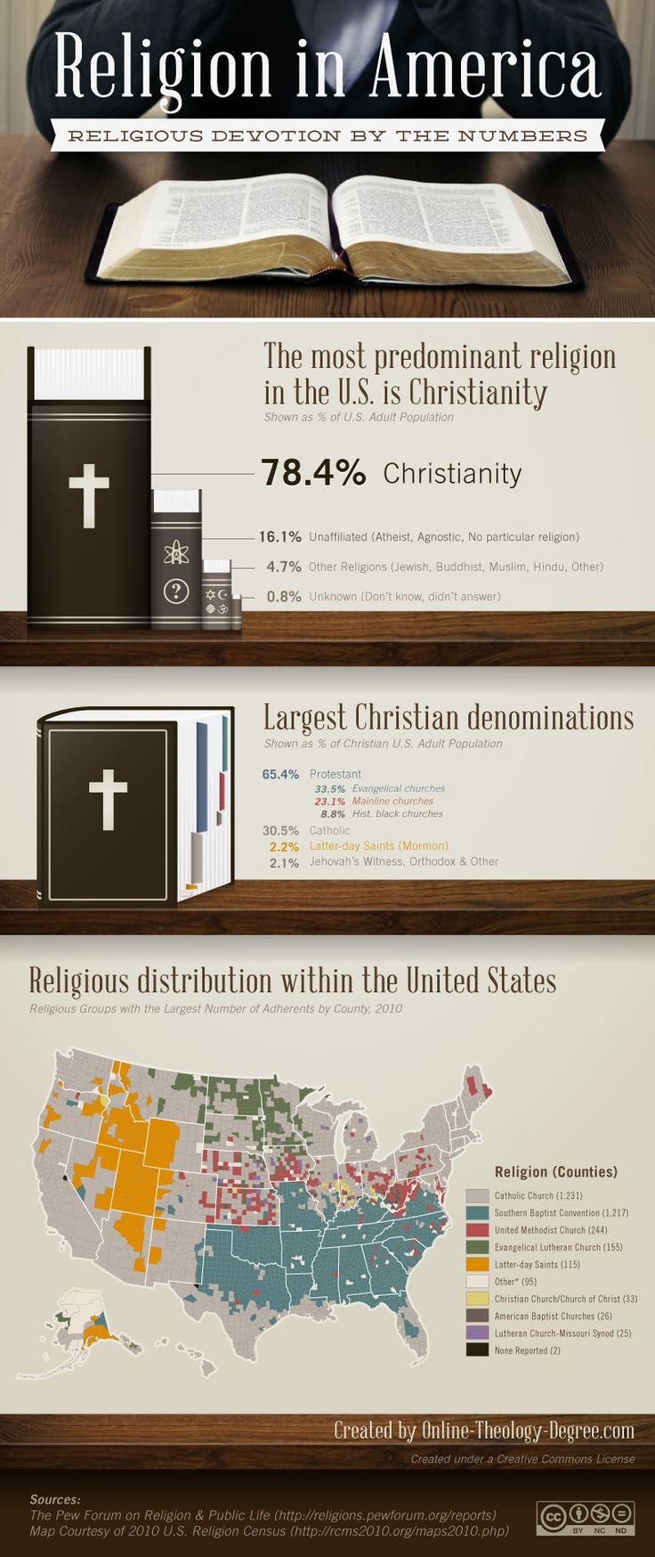 Best Cultures And Religions In The US Images On Pinterest - Us counties by religion