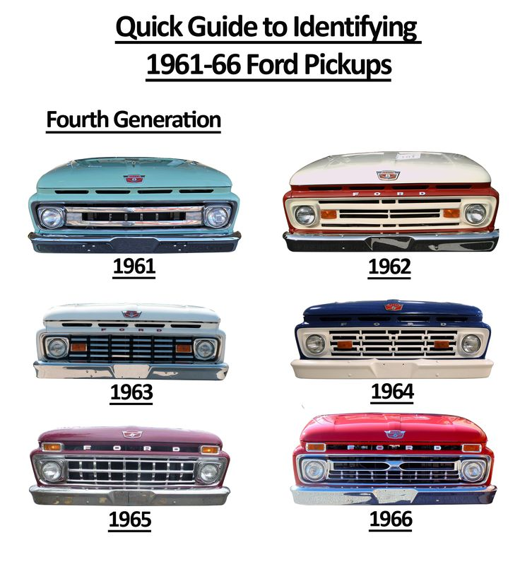 A Quick Guide to Identifying 1961-66 Ford Pickups  sc 1 st  Pinterest & 173 best Ford Trucks u002761-u002766 images on Pinterest | Ford trucks ... markmcfarlin.com