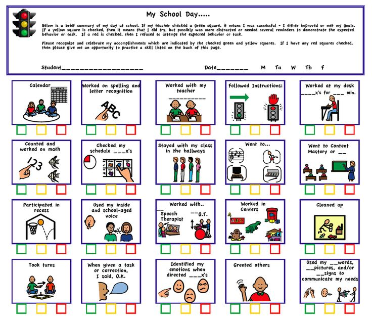 ( free download) Autism Behavior Checklist - My School day | Charts/Schedules - Victories 'N Autism