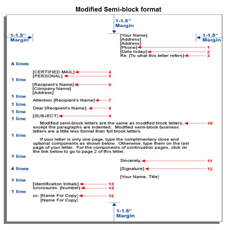 The 25+ best Format of formal letter ideas on Pinterest Letter - introduction letter format
