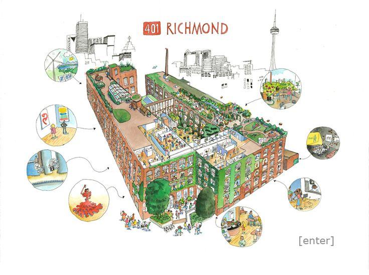 401 Richmond