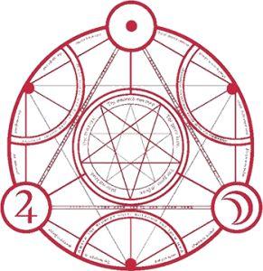 Alchemy Symbols   alchemy symbols