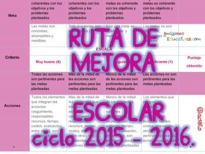 RUTA DE MEJORA ESCOLAR ciclo 2015 - 2016 portada 3