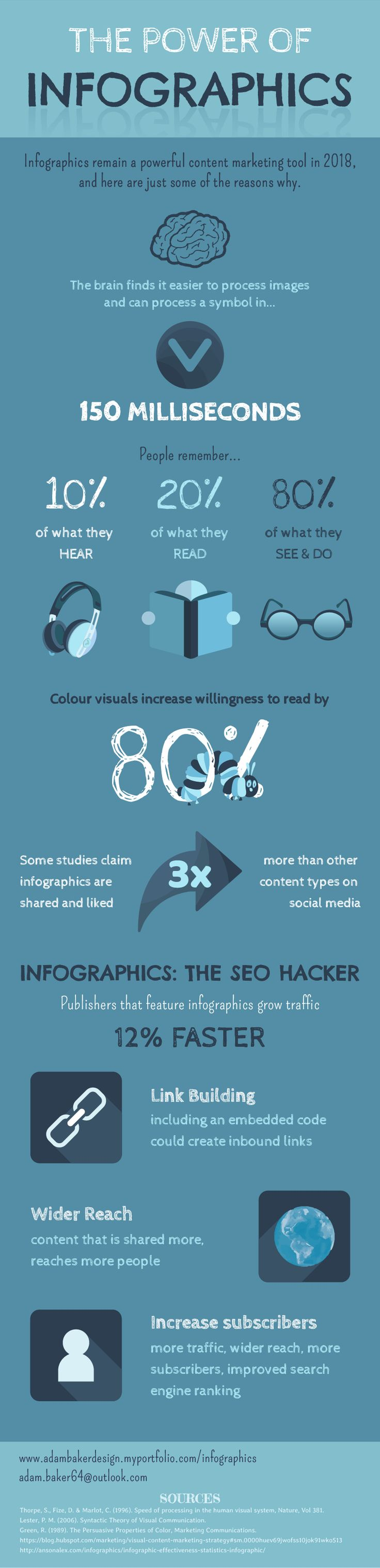 The Power of Infographics Infographics remain a powerful content marketing tool in 2018 - and here are just some of the reasons why #infographics #contentmarketing #power