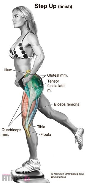Lower Body Blast: Step-up Workout, Reshape your hips and thighs. Step-up with kickback.  This would be awesome with ankle weights...