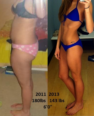 How to lose weight 5 kilos in 2 weeks