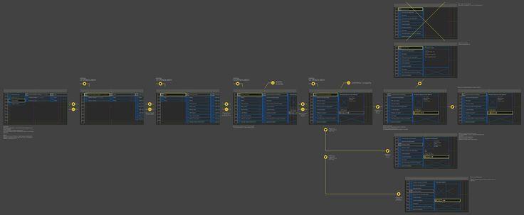 DLNA (3784×1558)  Проработка пользовательских маршрутов внутри медиа приложения.
