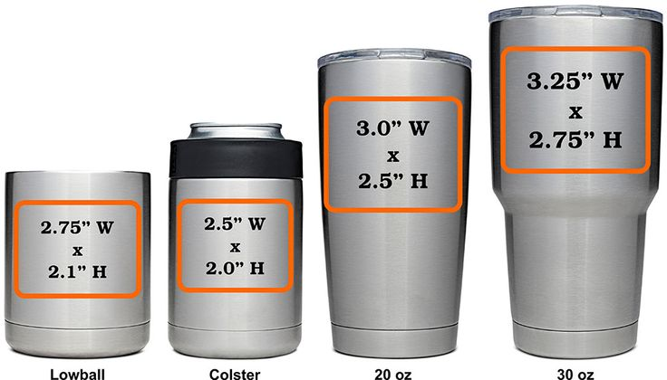 Marking Area on Customized YETI Rambler