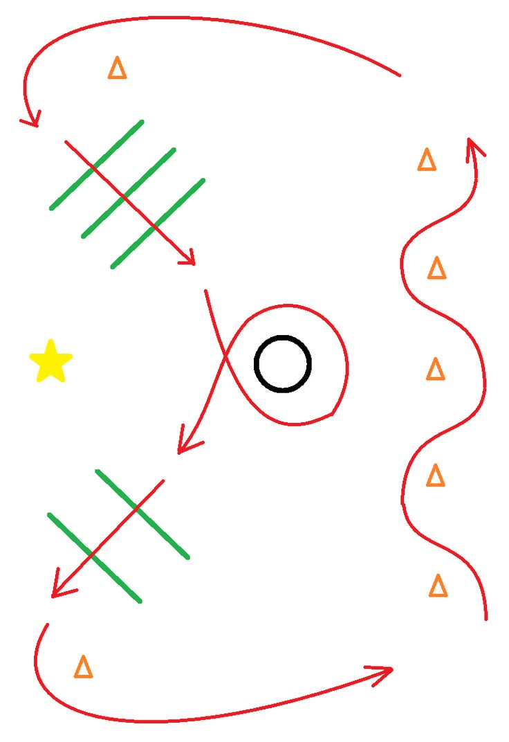 (The yellow star marks a convenient place to stand so you can always see everyone.) Bonus: Example Lesson Plan!