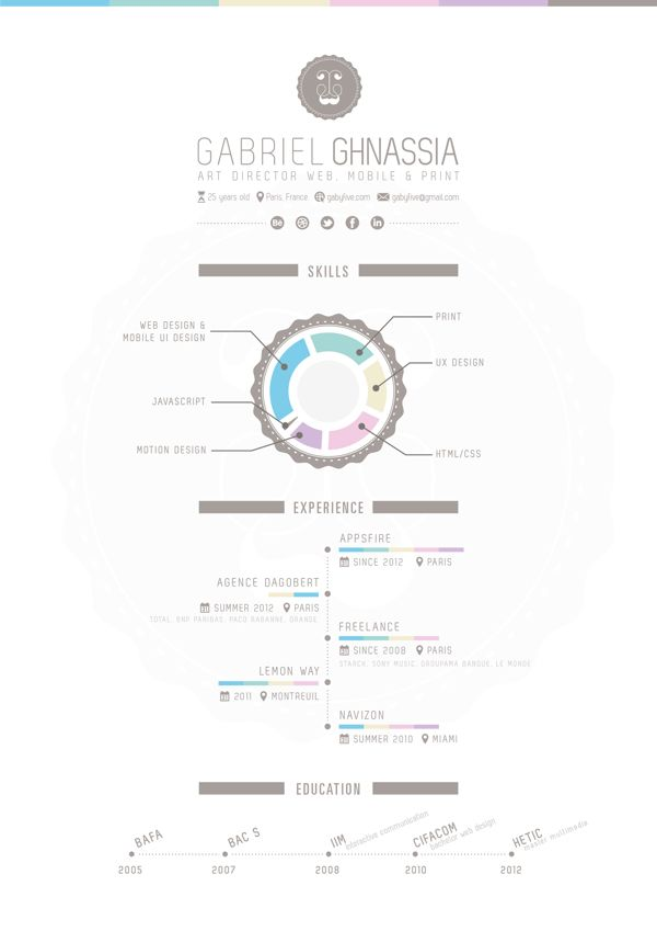 five ideas to make your cv design stand out from the crowd from elegant minimal cvs to clever witty resumes inspiration for cv design - Layout Para Cv